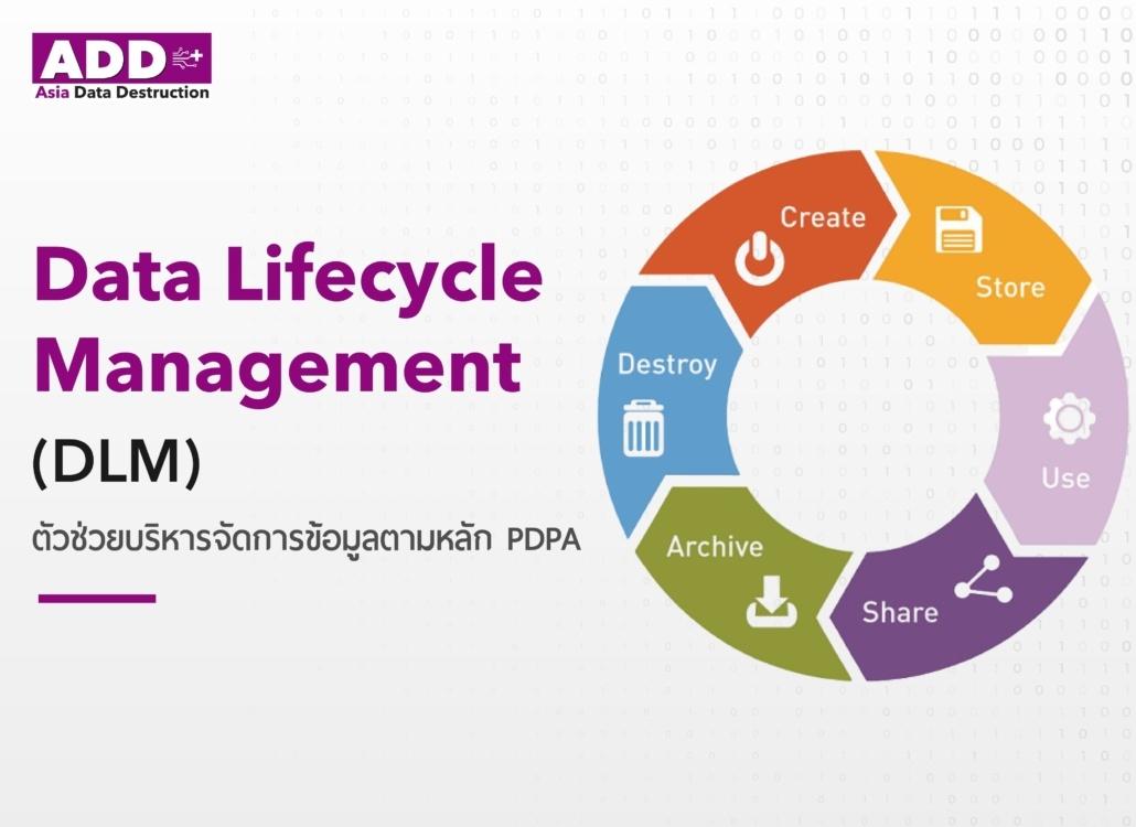 Data lifecycle management (DLM) เพิ่มประสิทธิภาพในการจัดการข้อมูล การบริหารจัดการข้อมูลตามหลัก PDPA (Person Data Protection) (พรบ. คุ้มครองข้อมูลส่วนบุคคล) 1