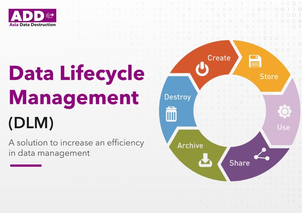 Data lifecycle management (DLM) - a solution to increase an efficiency in data management according to the Person Data Protection Act (PDPA) 9