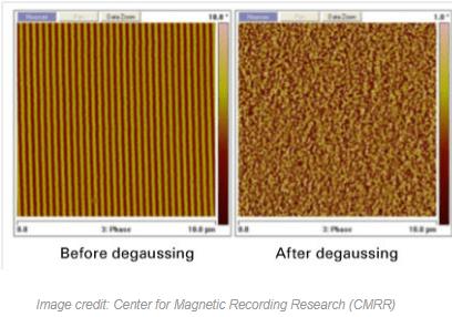 Degaussing/Degausserการทำลายข้อมูลในฮาร์ดดิสก์ด้วยสนามแม่เหล็กคืออะไร? 2